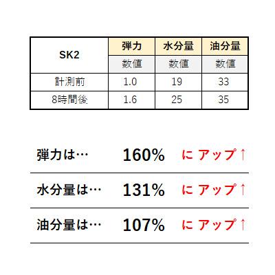 美容液におすすめのSK-II②